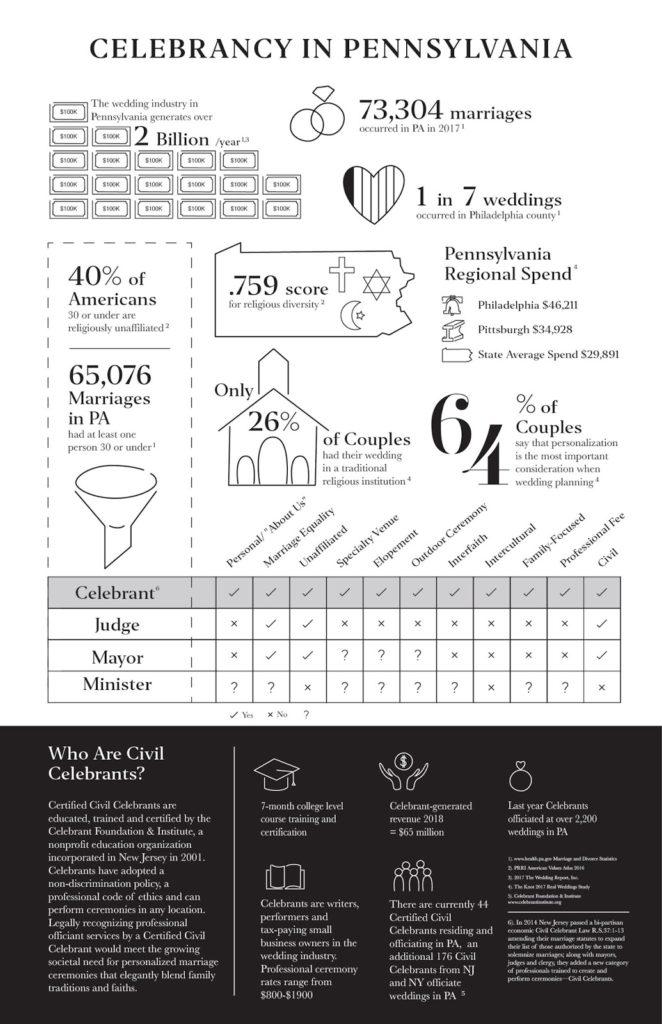 PACelebracy layout Final 01 1 1
