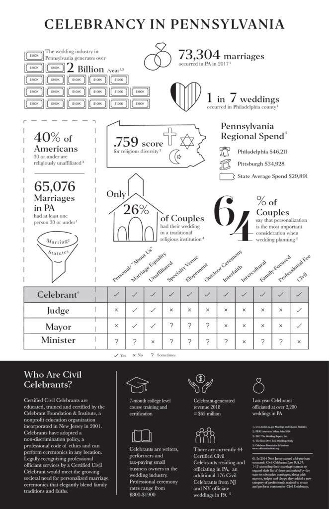 PACelebracy layout Final 01